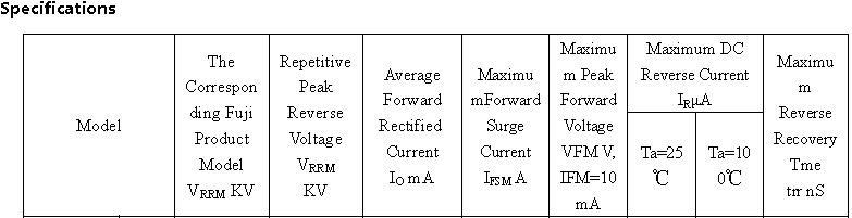 Positioning use of silicon power diode parameter for switch reviews-3