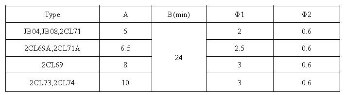 Positioning electrical diode types for TV-2
