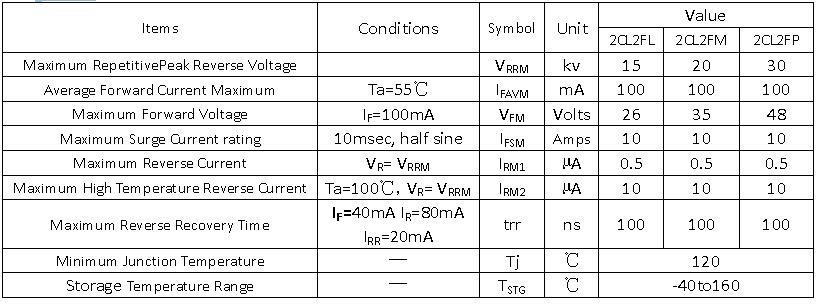 Positioning quality current regulator diode details for home use-2