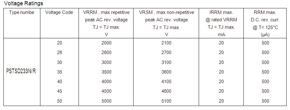 small stud mount scr development for motor-2