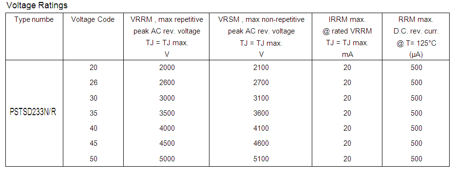 Positioning small fast stud thyristor information for parallel-2