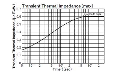 best fast stud thyristor information for parallel-3
