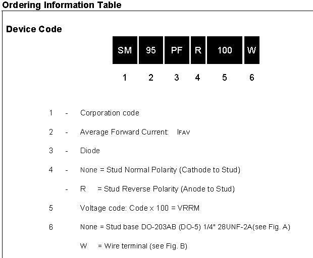 Positioning small stud thyristors information for car tv