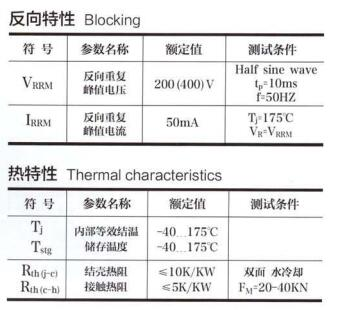 hot sale fast recovery diode details for gate-2
