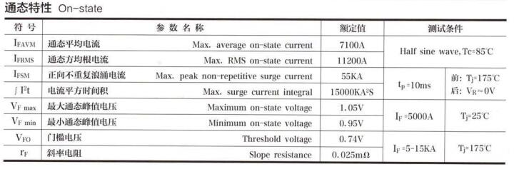 hot sale fast recovery diode details for gate-4