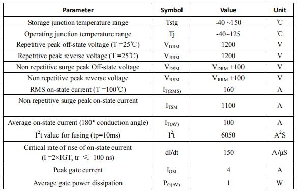 Positioning quality thyristor scr on sale for motor control-2