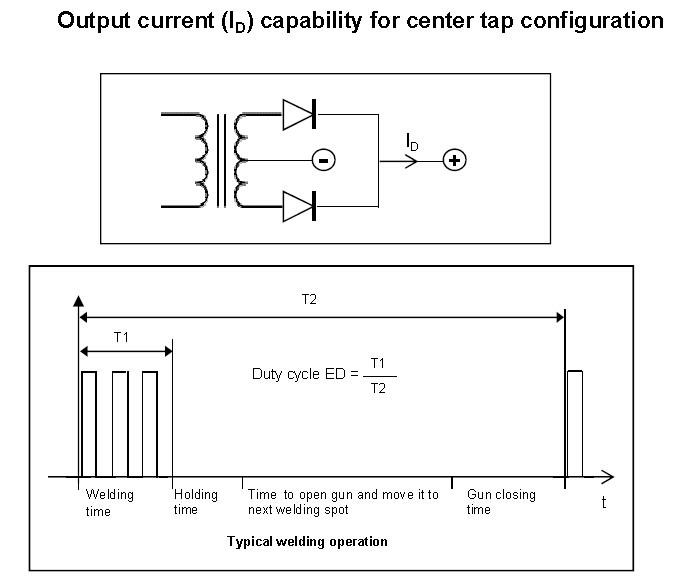 Positioning good electrical diode details for gate-3