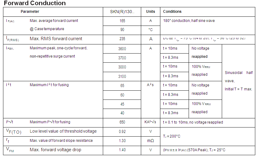 Positioning best stud type thyristor information for motor-1